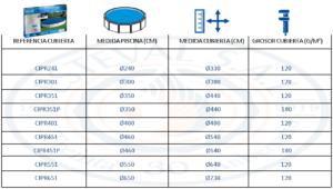 Cuadro-medidas-cubiertas-invierno-Gre-redondas